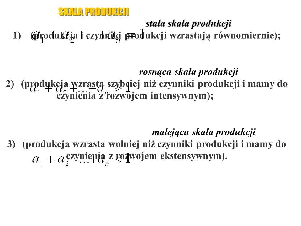 (produkcja i czynniki produkcji wzrastają równomiernie);