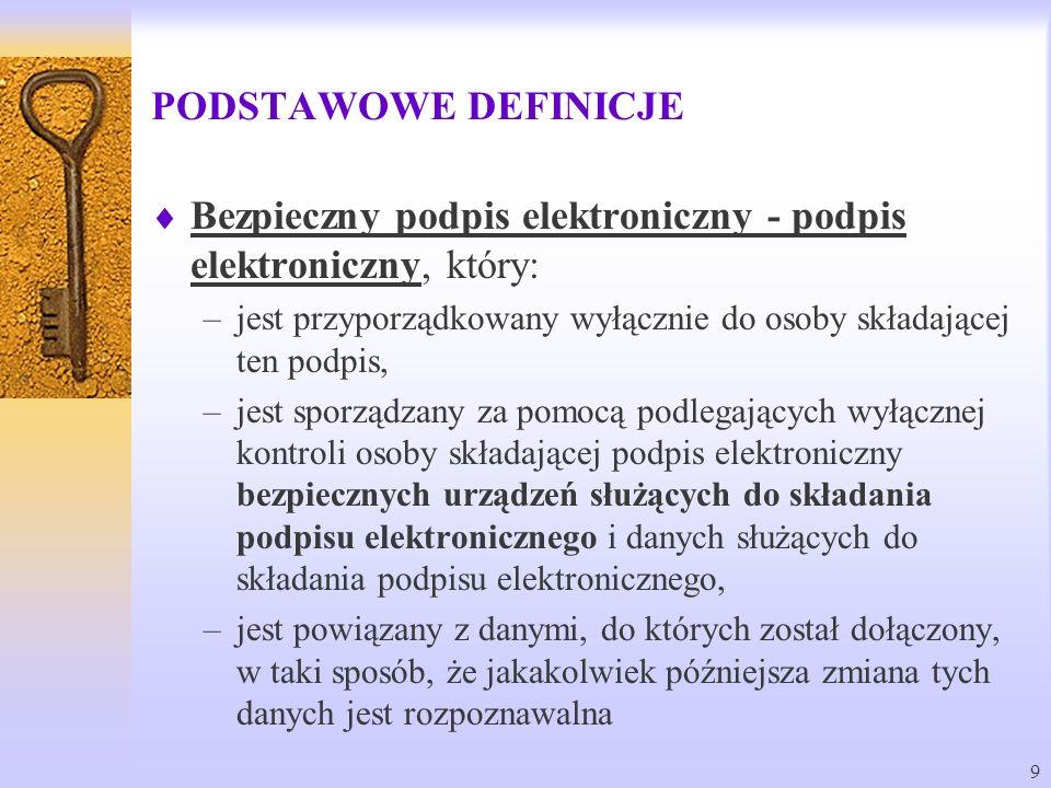 Bezpieczny podpis elektroniczny - podpis elektroniczny, który:
