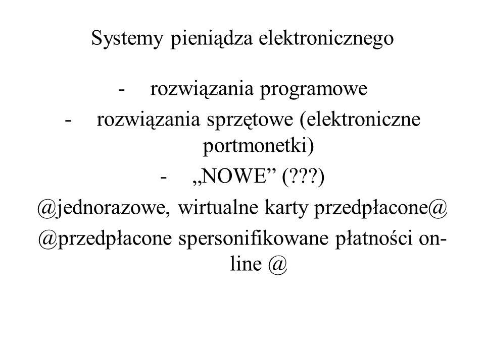Systemy pieniądza elektronicznego rozwiązania programowe