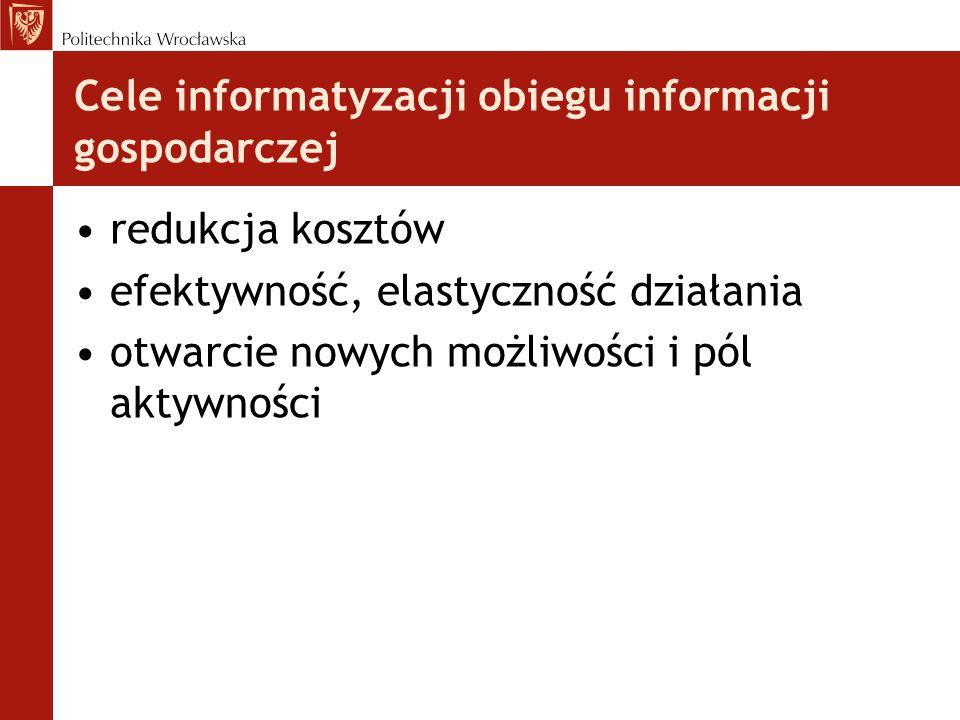 Cele informatyzacji obiegu informacji gospodarczej