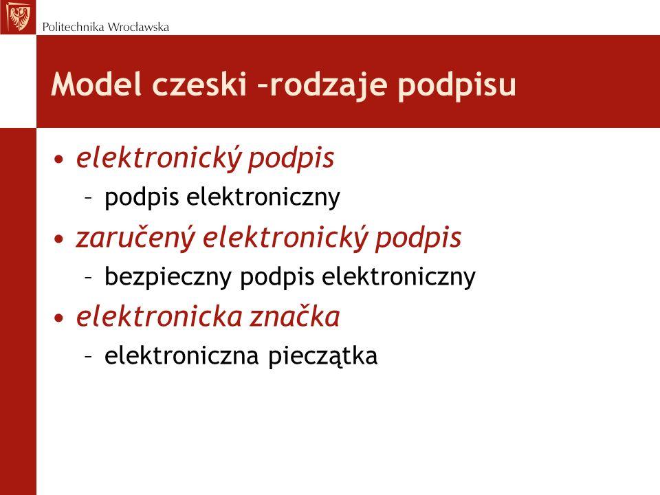 Model czeski –rodzaje podpisu