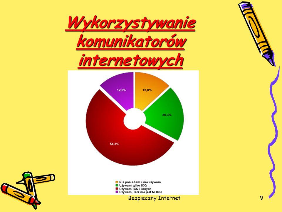 Wykorzystywanie komunikatorów internetowych