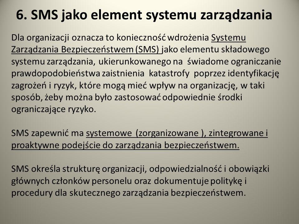 6. SMS jako element systemu zarządzania