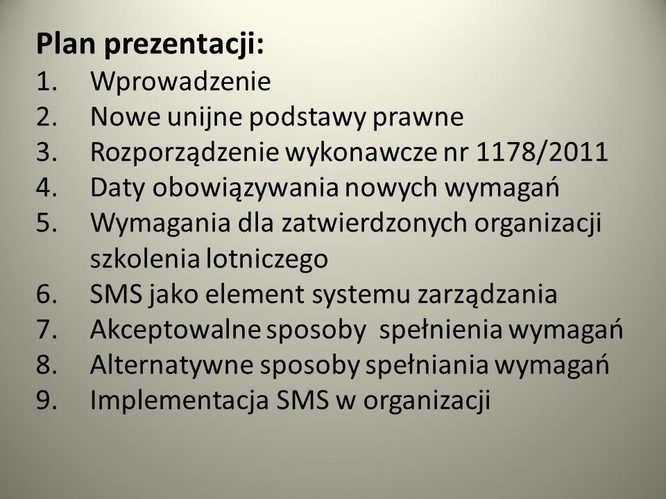 Plan prezentacji: Wprowadzenie Nowe unijne podstawy prawne