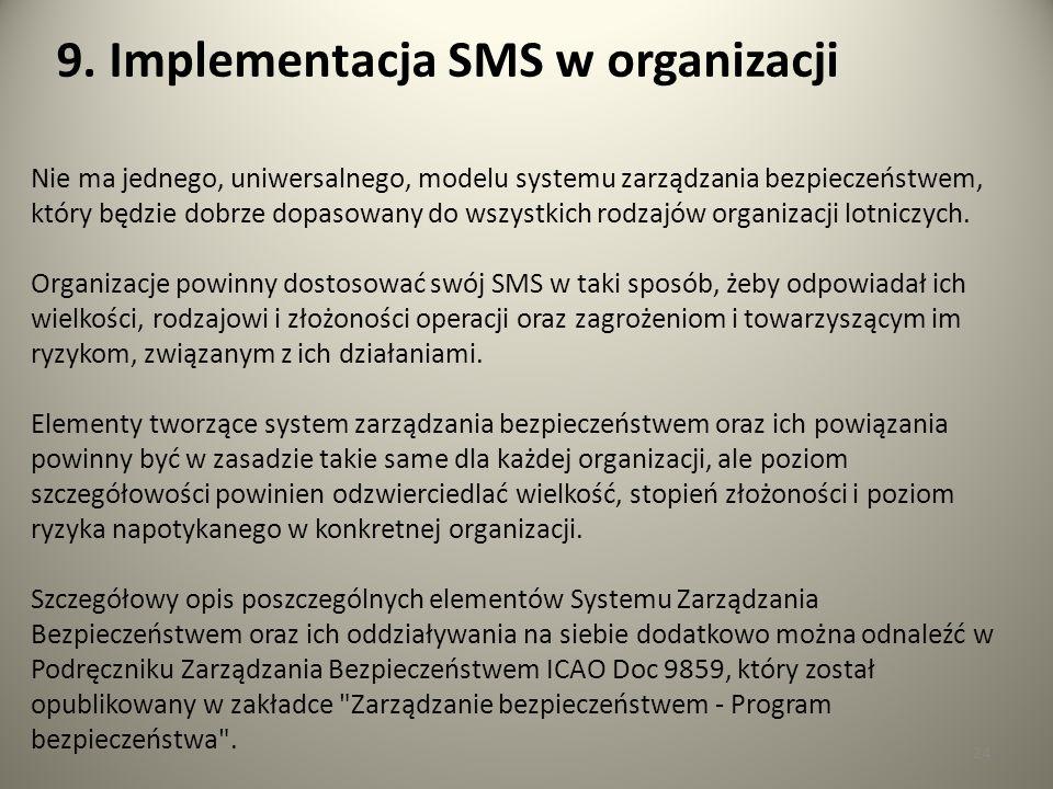 9. Implementacja SMS w organizacji
