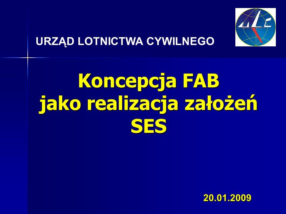 Koncepcja FAB jako realizacja założeń SES
