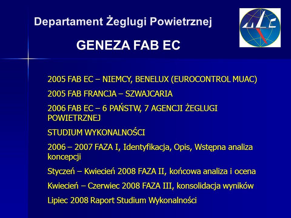 GENEZA FAB EC Departament Żeglugi Powietrznej