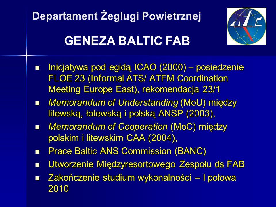 GENEZA BALTIC FAB Departament Żeglugi Powietrznej