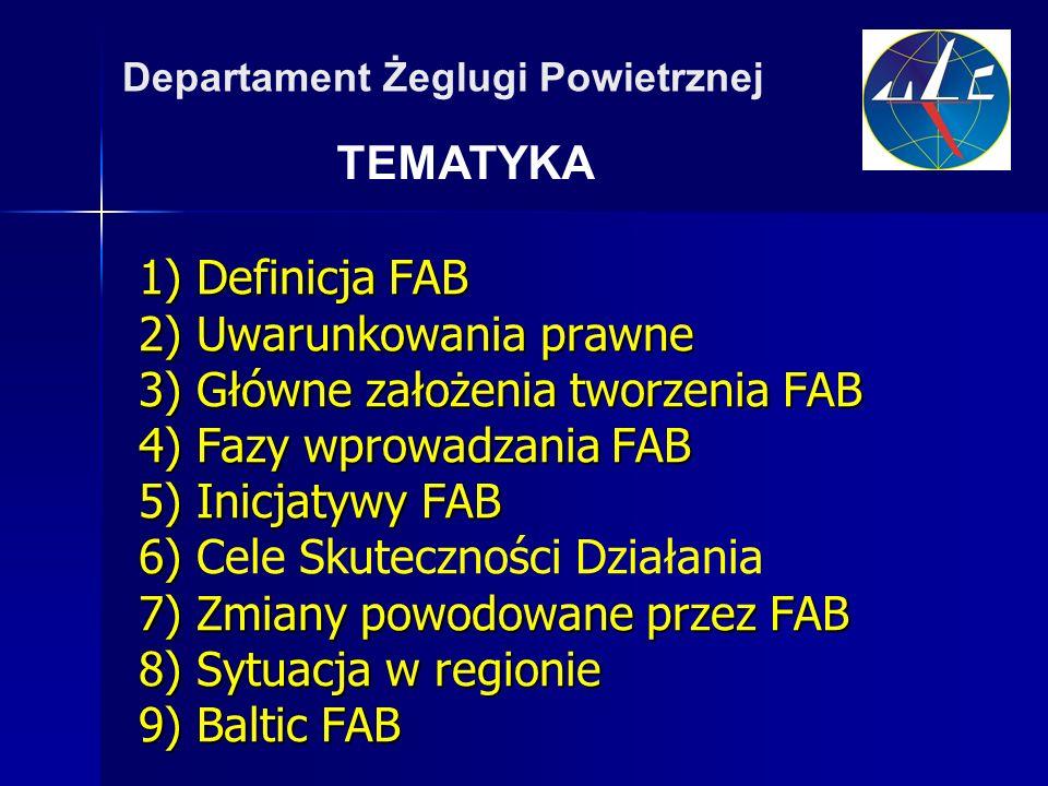Departament Żeglugi Powietrznej