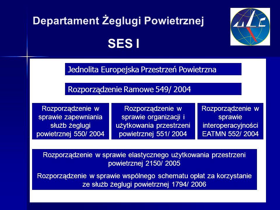Rozporządzenie w sprawie interoperacyjności EATMN 552/ 2004