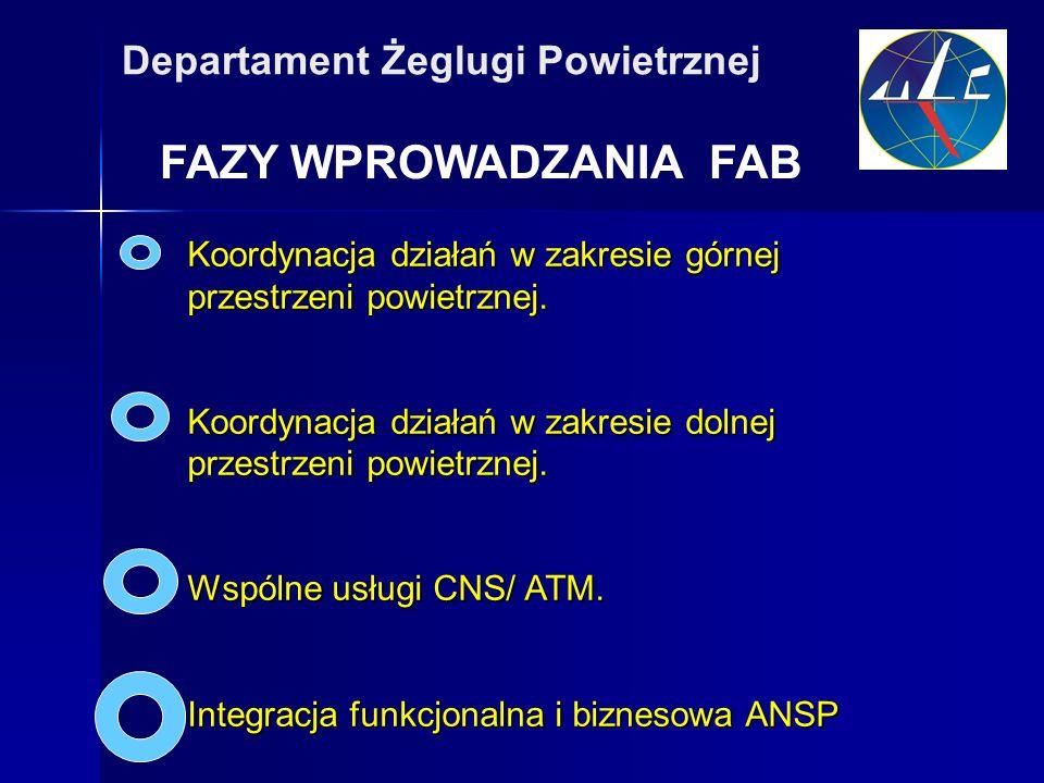 FAZY WPROWADZANIA FAB Departament Żeglugi Powietrznej