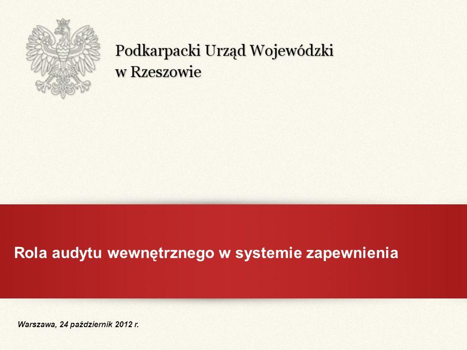 Rola audytu wewnętrznego w systemie zapewnienia