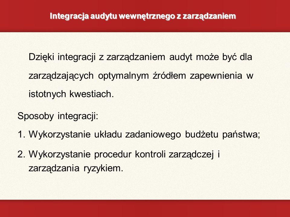 Integracja audytu wewnętrznego z zarządzaniem