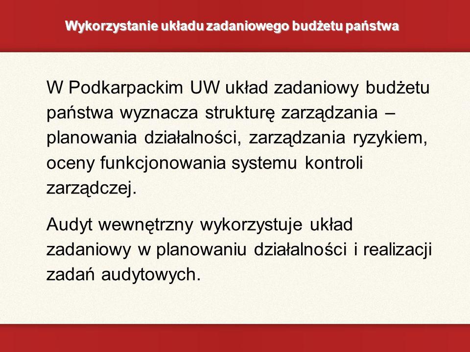 Wykorzystanie układu zadaniowego budżetu państwa