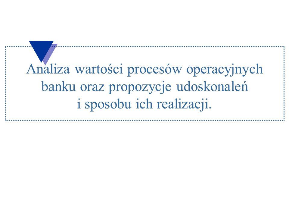 Analiza wartości procesów operacyjnych banku oraz propozycje udoskonaleń i sposobu ich realizacji.