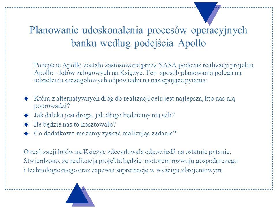 Planowanie udoskonalenia procesów operacyjnych banku według podejścia Apollo