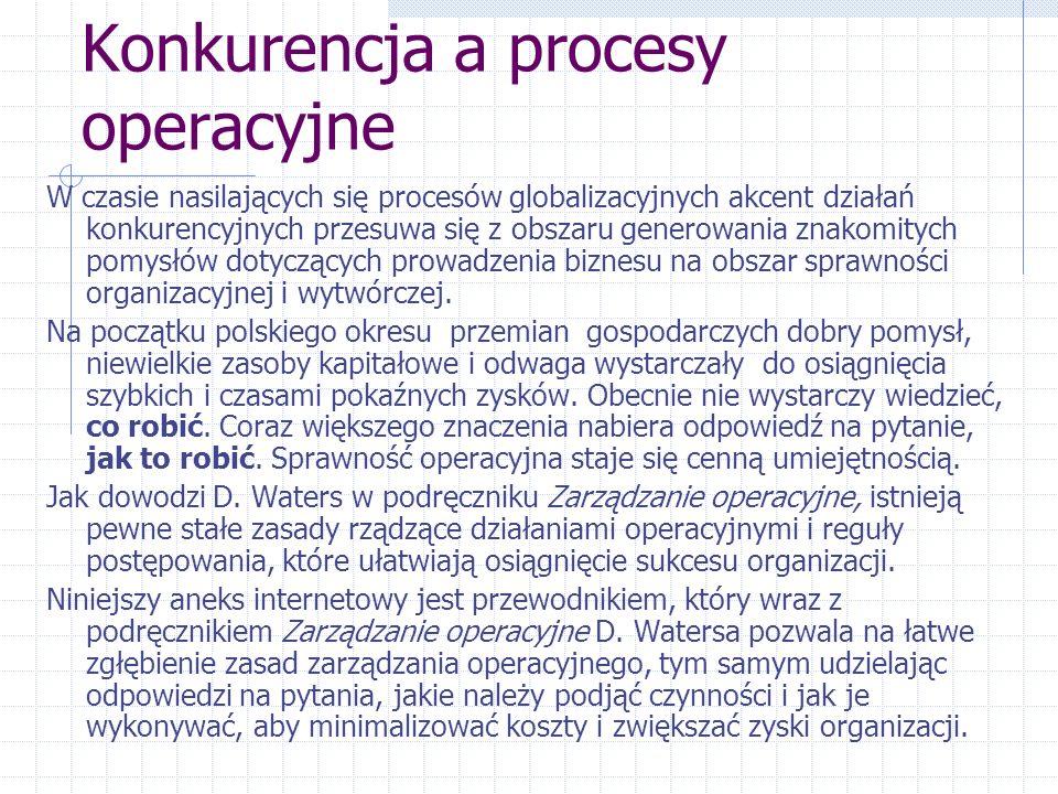 Konkurencja a procesy operacyjne
