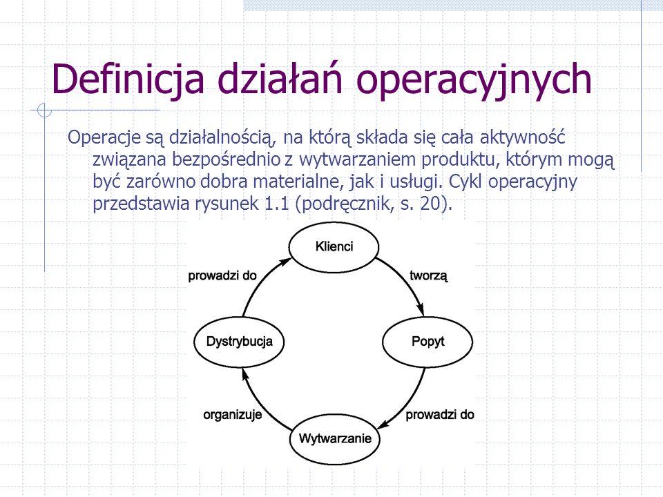 Definicja działań operacyjnych