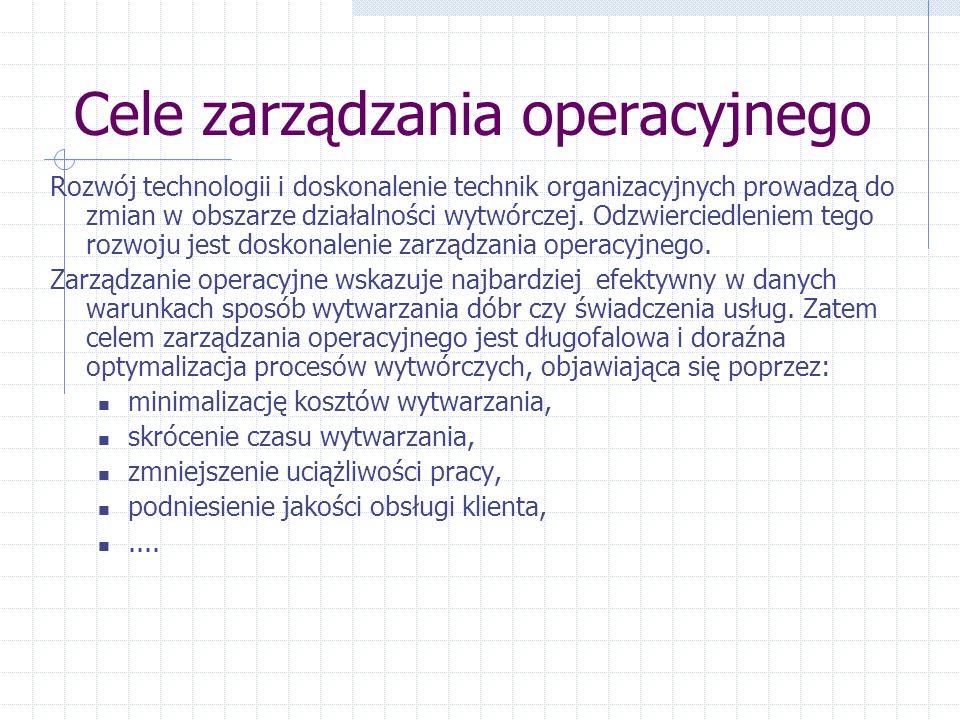 Cele zarządzania operacyjnego