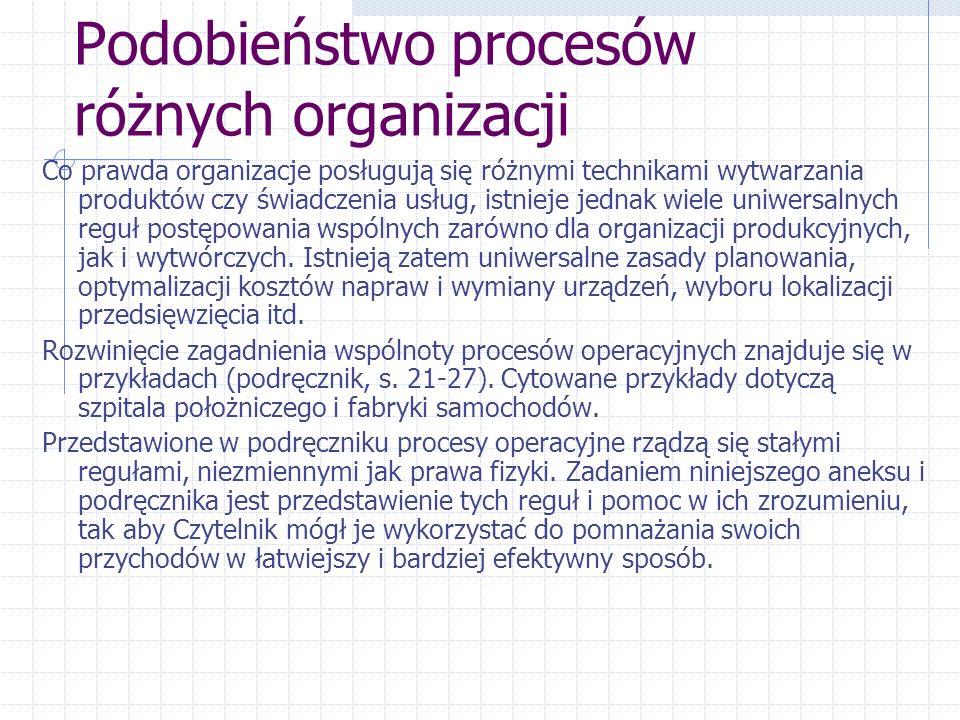 Podobieństwo procesów różnych organizacji