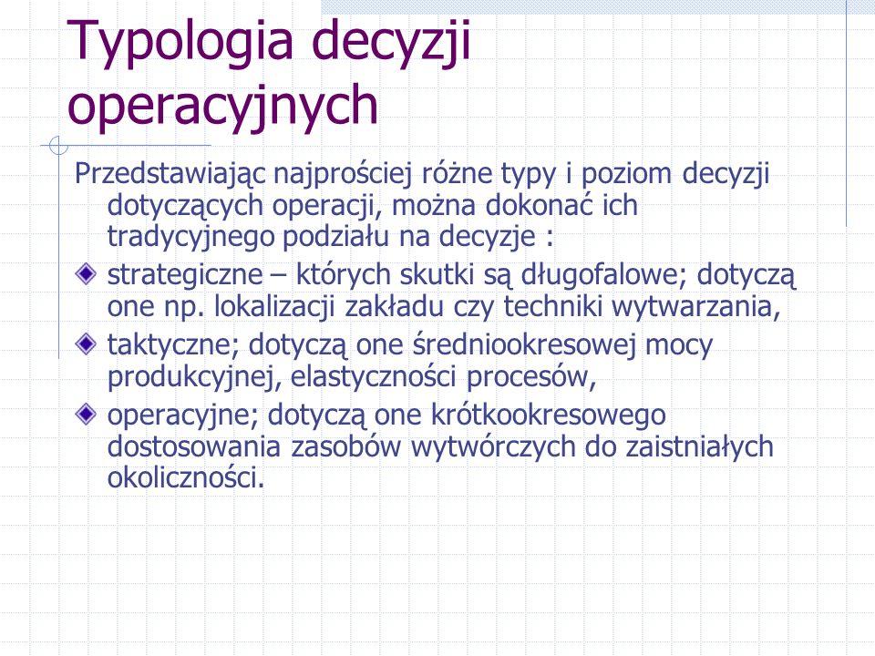 Typologia decyzji operacyjnych