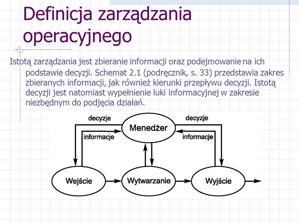 Definicja zarządzania operacyjnego