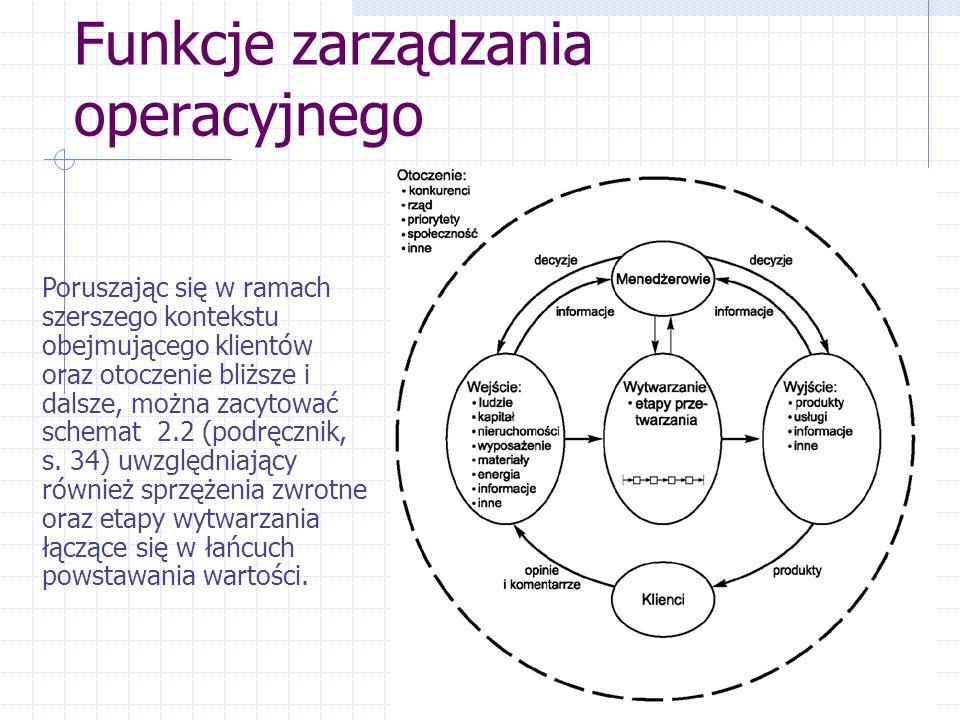 Funkcje zarządzania operacyjnego
