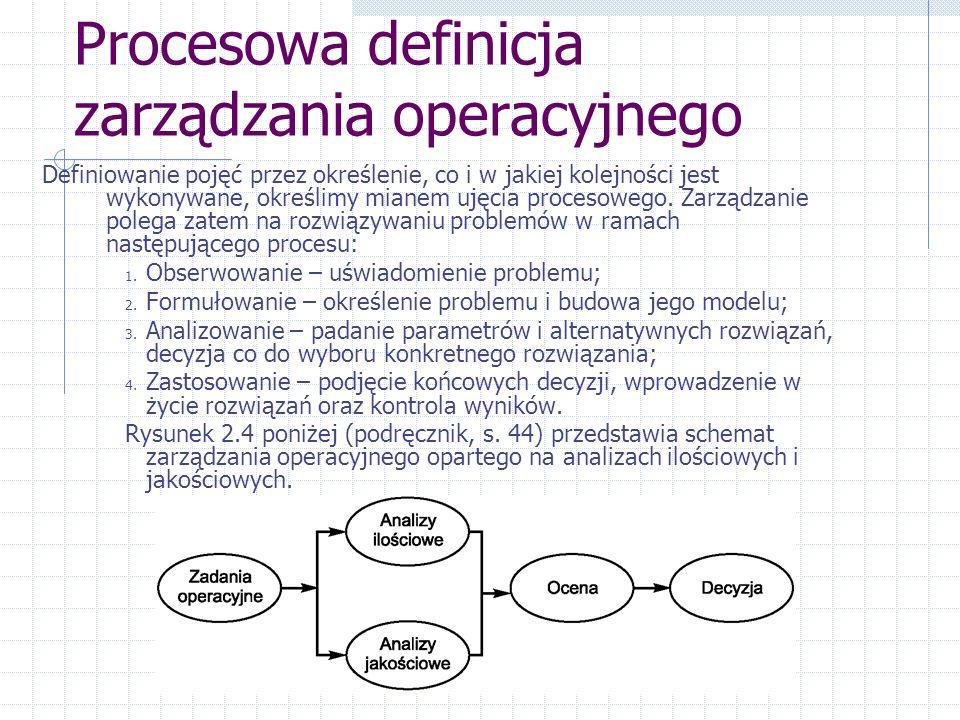Procesowa definicja zarządzania operacyjnego