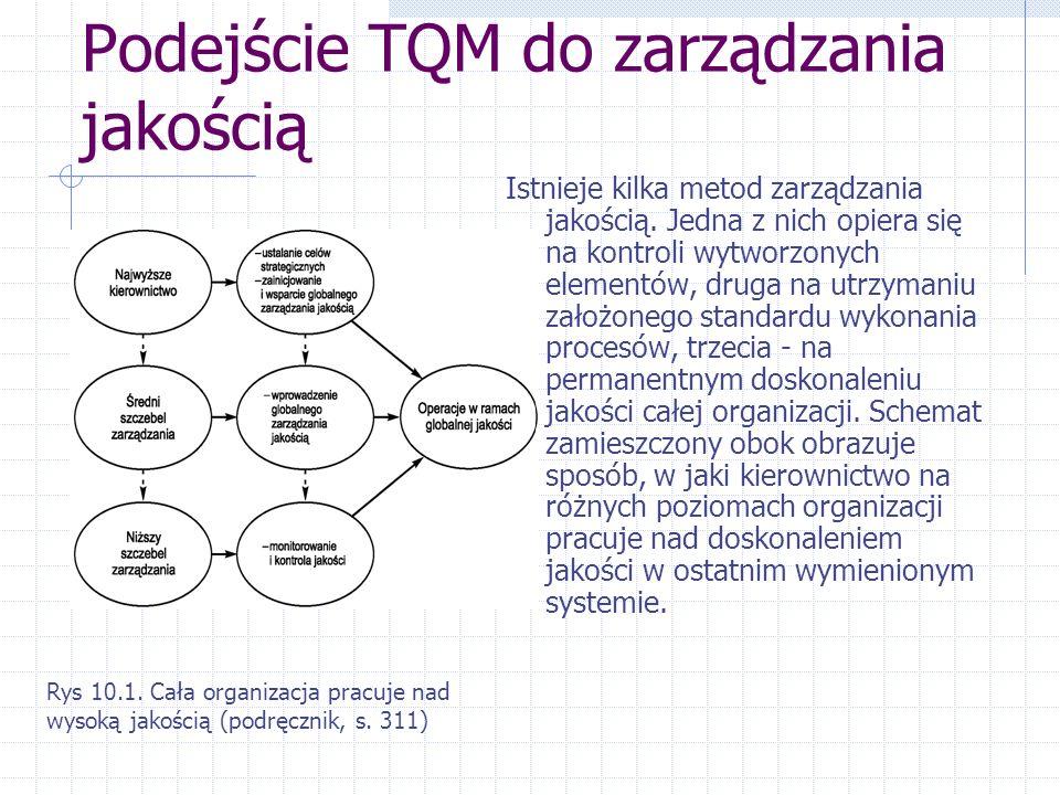 Podejście TQM do zarządzania jakością