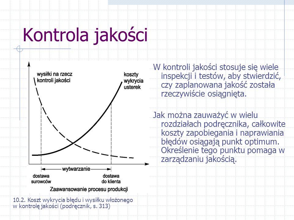 Kontrola jakości W kontroli jakości stosuje się wiele inspekcji i testów, aby stwierdzić, czy zaplanowana jakość została rzeczywiście osiągnięta.