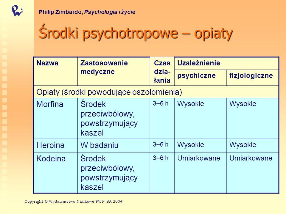 Środki psychotropowe – opiaty