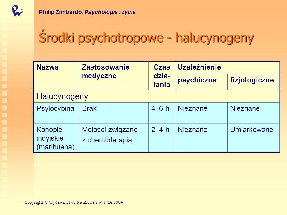 Środki psychotropowe - halucynogeny