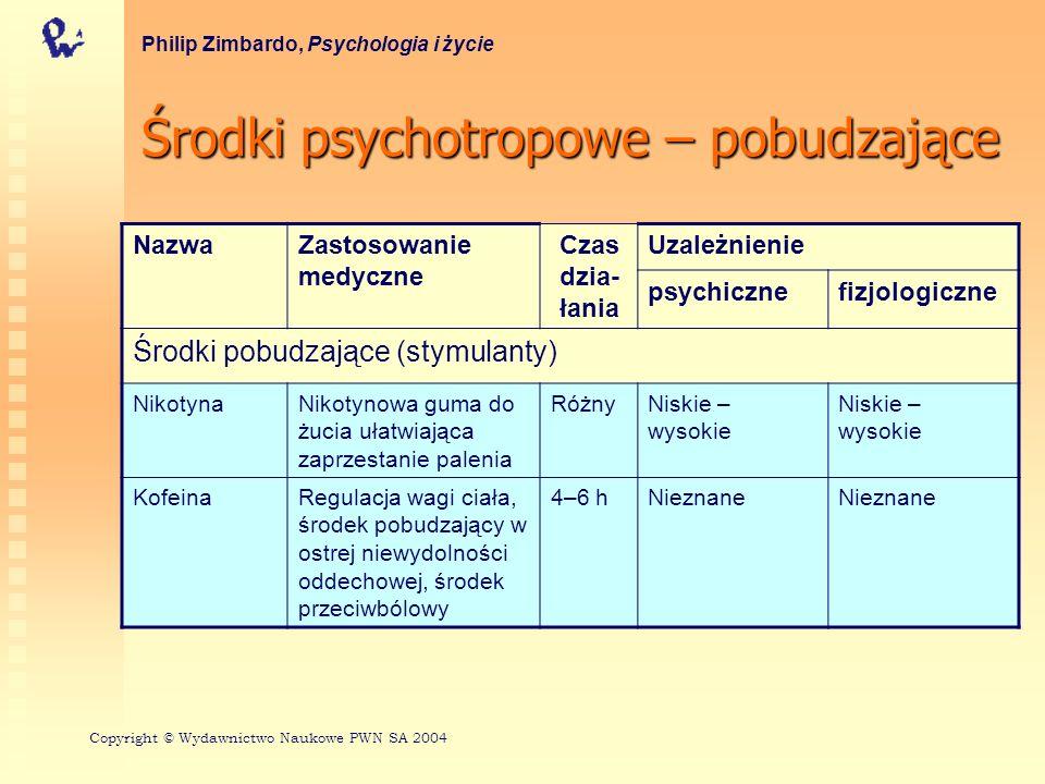 Środki psychotropowe – pobudzające