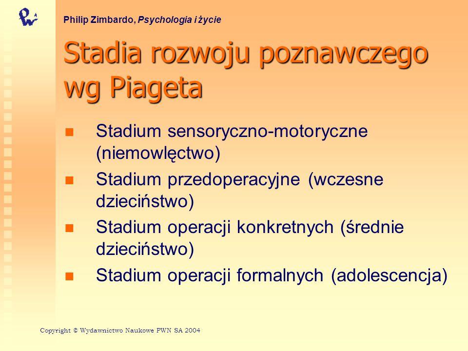 Stadia rozwoju poznawczego wg Piageta