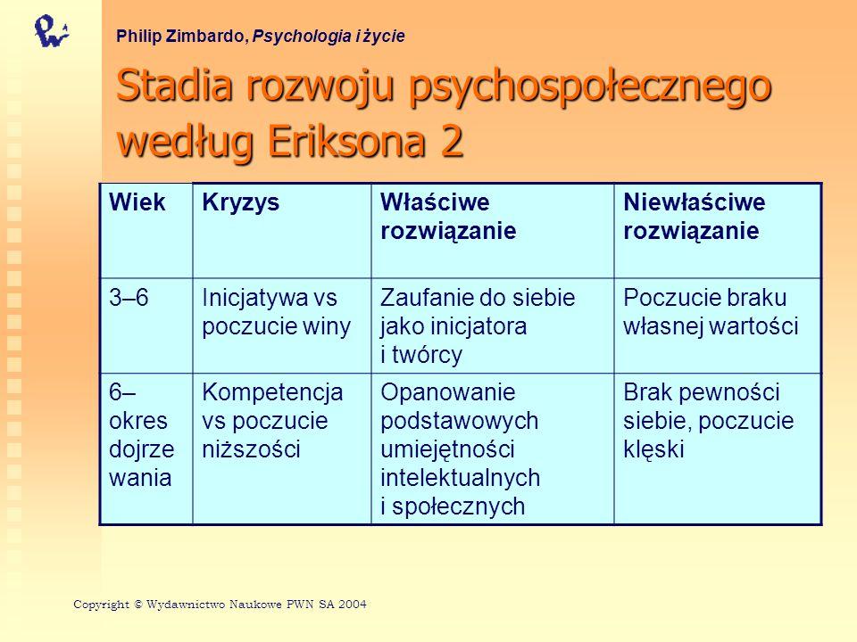 Stadia rozwoju psychospołecznego według Eriksona 2
