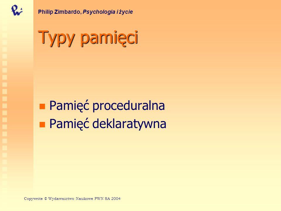 Typy pamięci Pamięć proceduralna Pamięć deklaratywna
