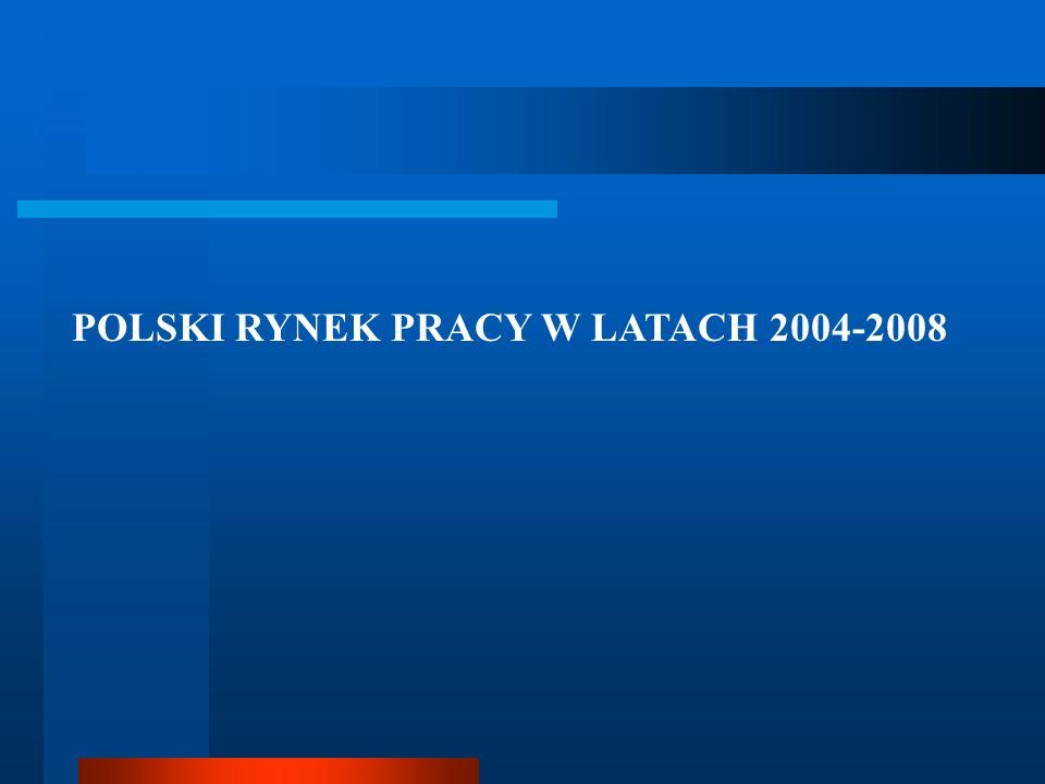 POLSKI RYNEK PRACY W LATACH 2004-2008