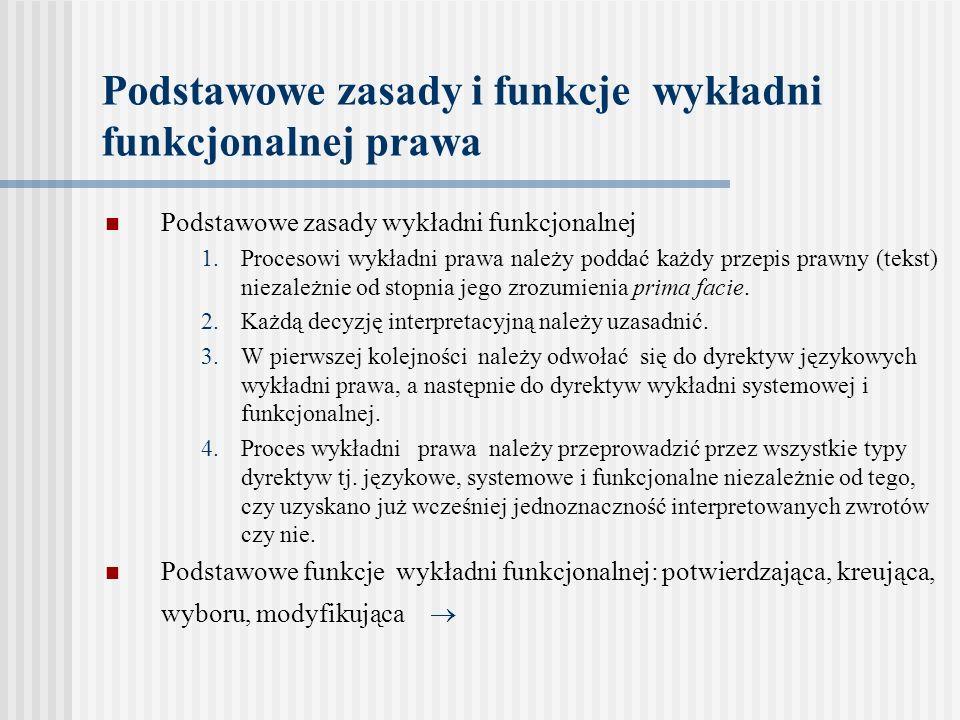 Podstawowe zasady i funkcje wykładni funkcjonalnej prawa