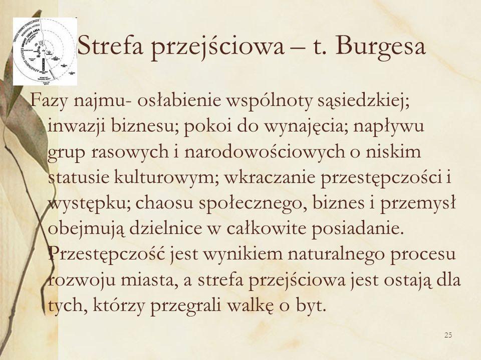 Strefa przejściowa – t. Burgesa