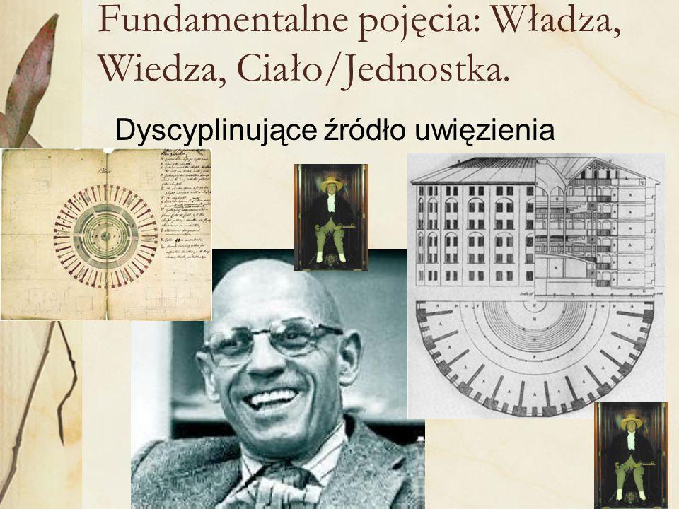Fundamentalne pojęcia: Władza, Wiedza, Ciało/Jednostka.