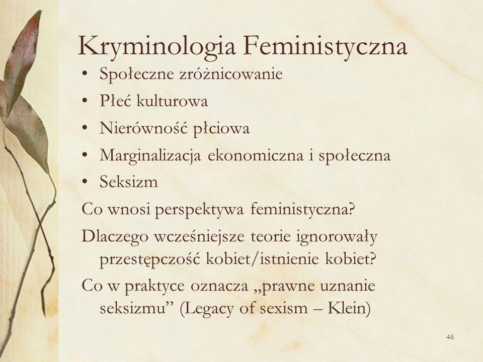 Kryminologia Feministyczna