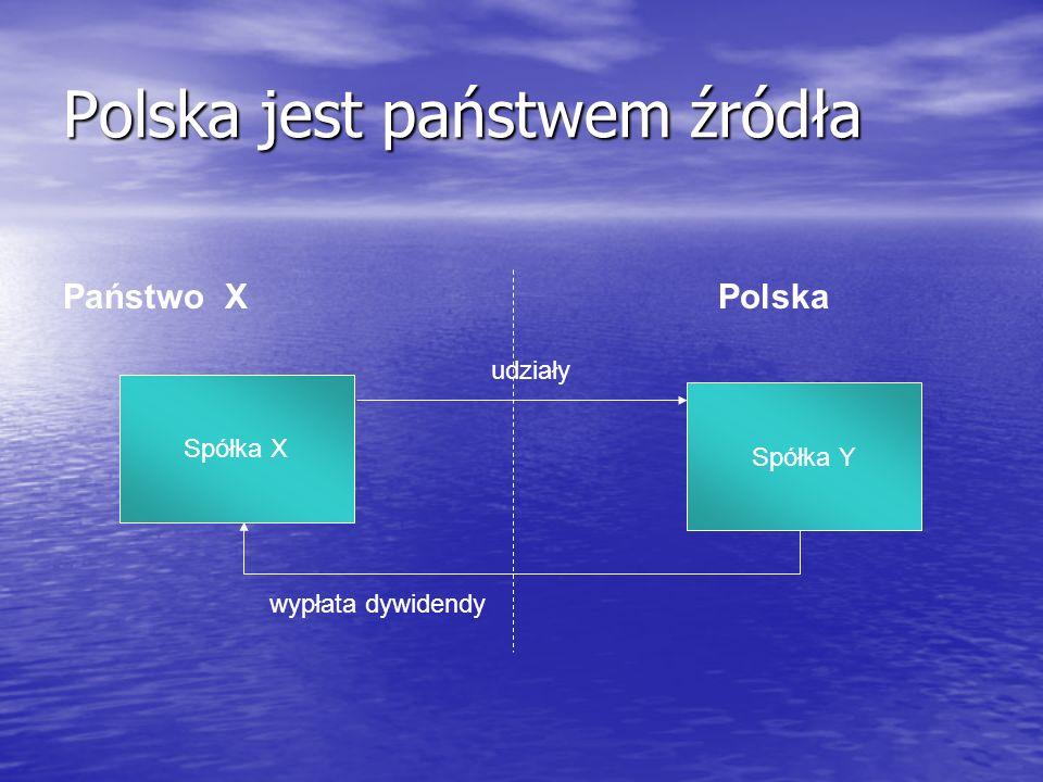 Polska jest państwem źródła