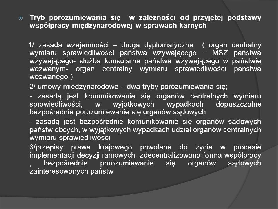 Tryb porozumiewania się w zależności od przyjętej podstawy współpracy międzynarodowej w sprawach karnych