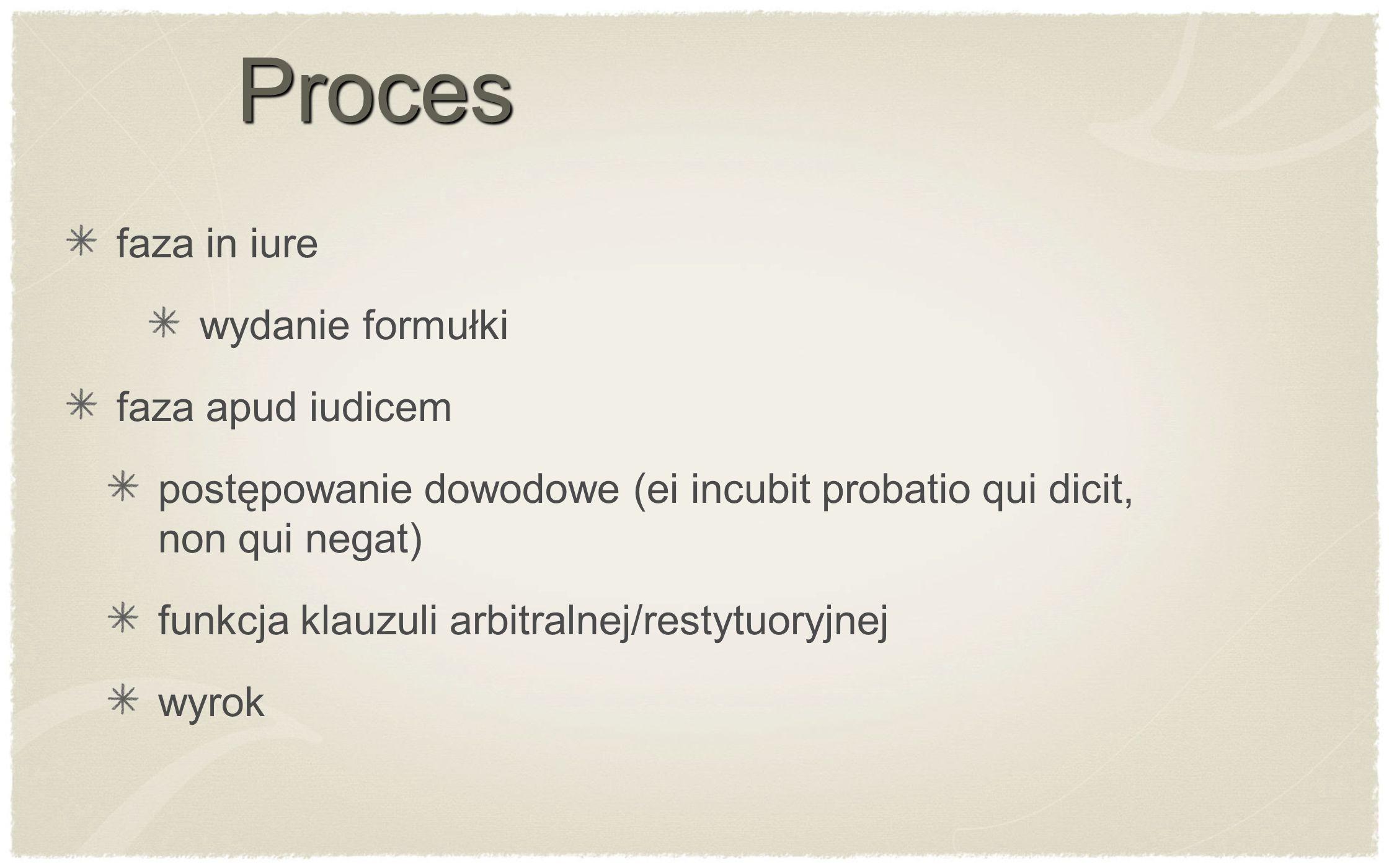 Proces faza in iure wydanie formułki faza apud iudicem