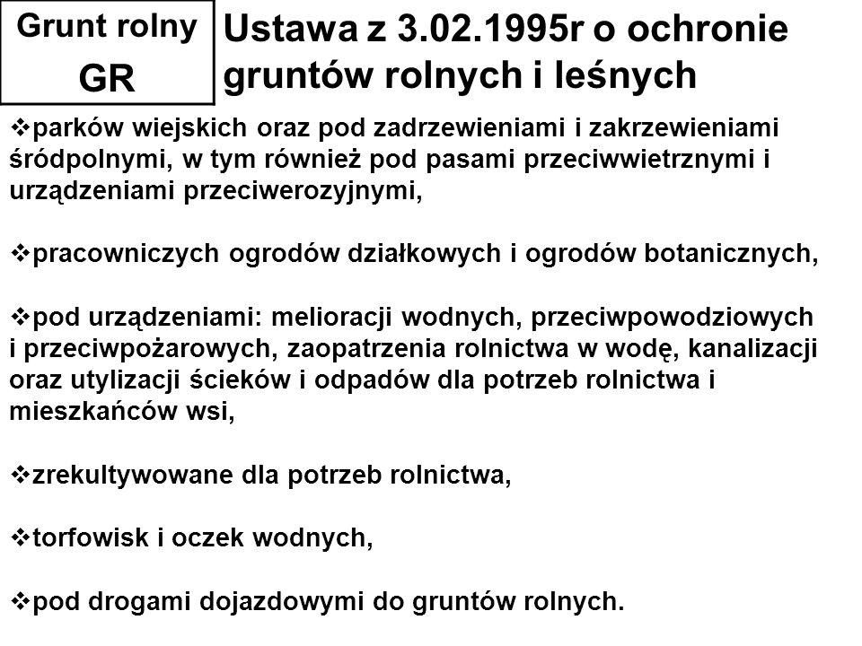 Ustawa z 3.02.1995r o ochronie gruntów rolnych i leśnych