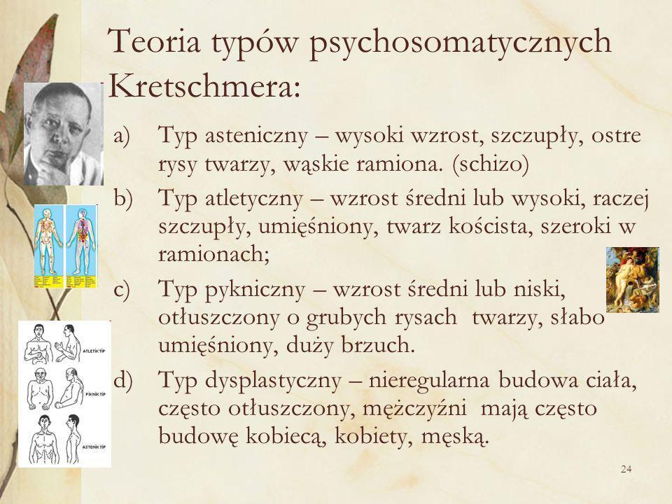 Teoria typów psychosomatycznych Kretschmera:
