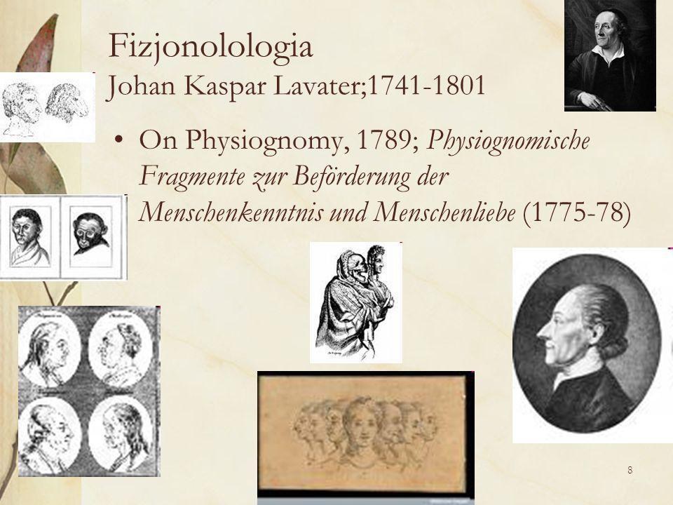 Fizjonolologia Johan Kaspar Lavater;1741-1801