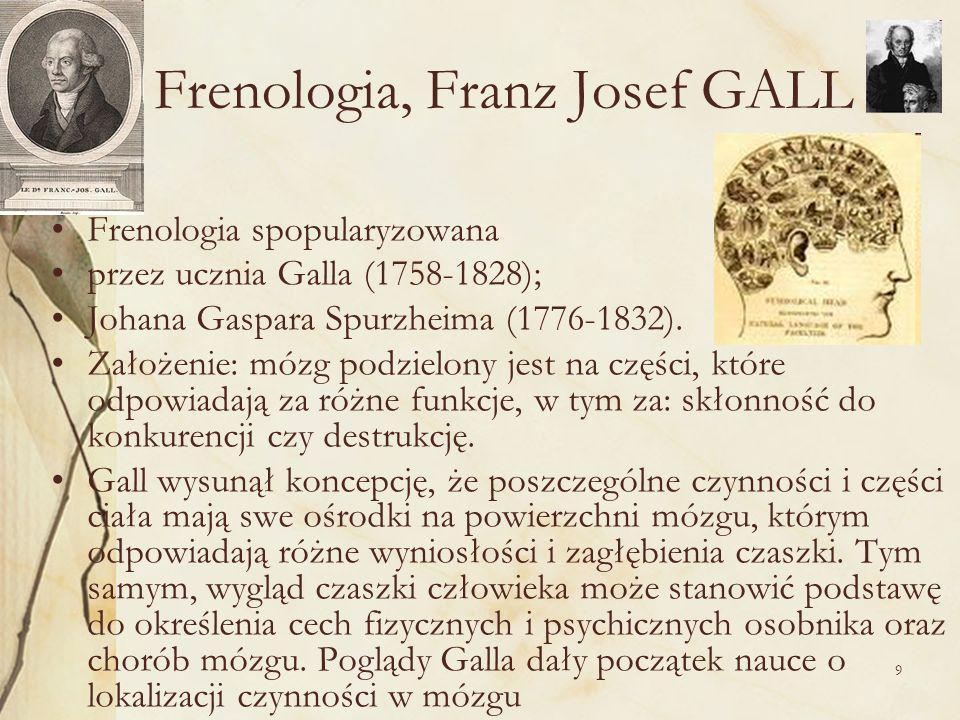 Frenologia, Franz Josef GALL