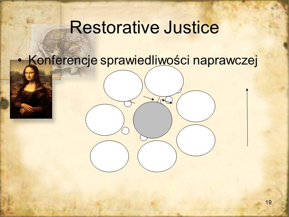 Restorative Justice Konferencje sprawiedliwości naprawczej