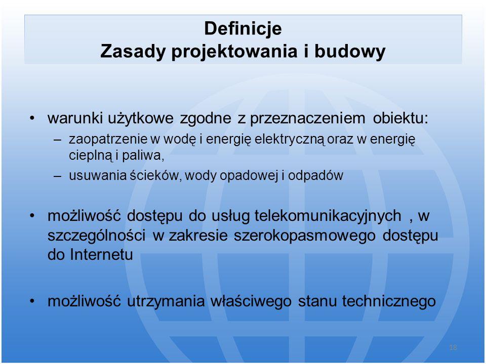 Definicje Zasady projektowania i budowy